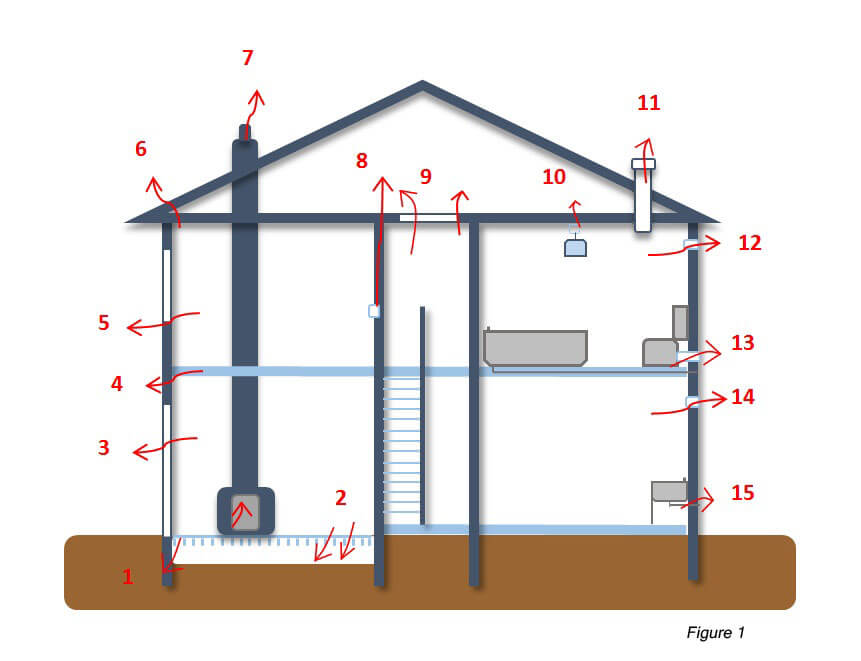 Look out for these air leakage paths to pass air tightness testing